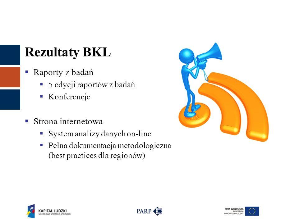 Rezultaty BKL  Raporty z badań  5 edycji raportów z badań  Konferencje  Strona internetowa  System analizy danych on-line  Pełna dokumentacja me