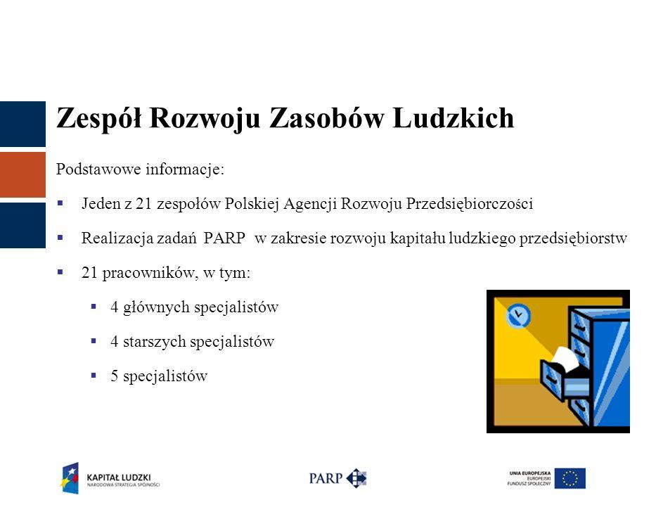 Zespół Rozwoju Zasobów Ludzkich Podstawowe informacje:  Jeden z 21 zespołów Polskiej Agencji Rozwoju Przedsiębiorczo ś ci  Realizacja zadań PARP w z
