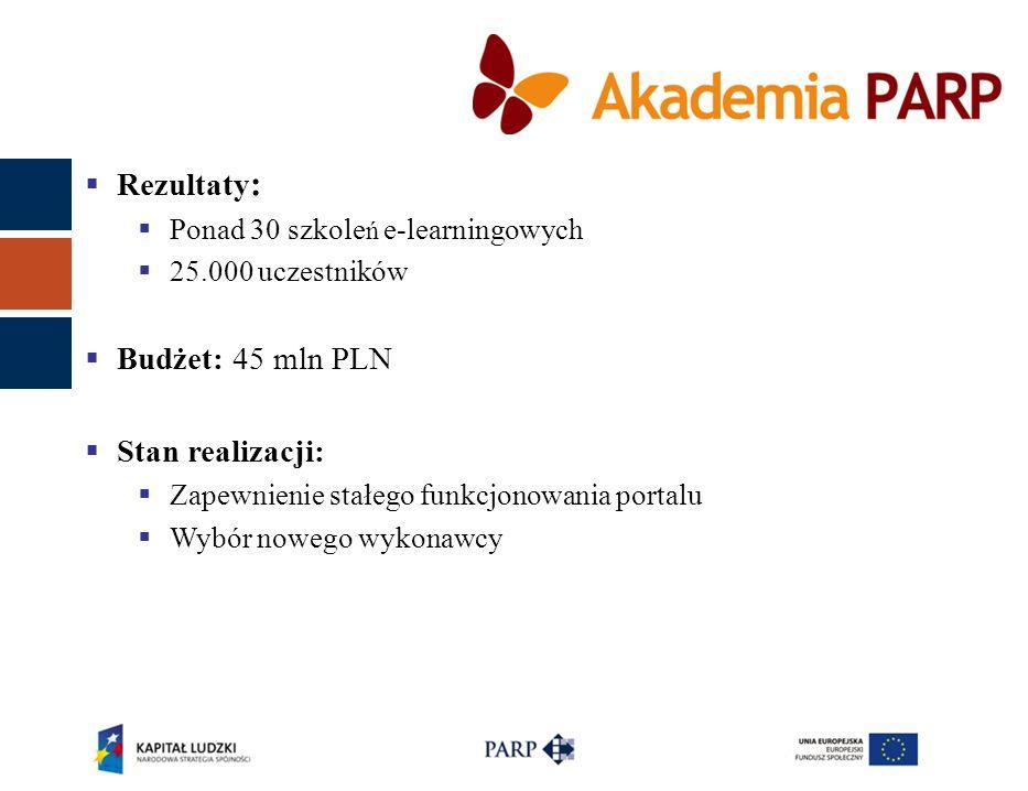  Rezultaty :  Ponad 30 szkole ń e-learningowych  25.000 uczestników  Budżet: 45 mln PLN  Stan realizacji:  Zapewnienie stałego funkcjonowania po