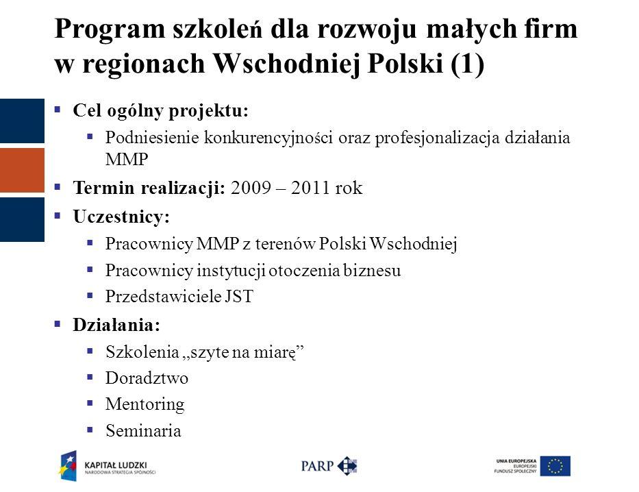 Program szkole ń dla rozwoju małych firm w regionach Wschodniej Polski (1)  Cel ogólny projektu:  Podniesienie konkurencyjno ś ci oraz profesjonaliz