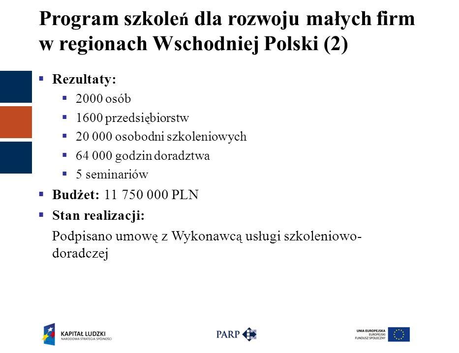 Program szkole ń dla rozwoju małych firm w regionach Wschodniej Polski (2)  Rezultaty:  2000 osób  1600 przedsi ę biorstw  20 000 osobodni szkolen