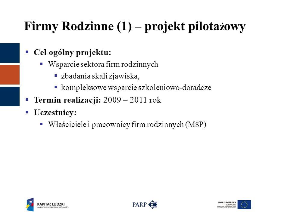 Firmy Rodzinne (1) – projekt pilota ż owy  Cel ogólny projektu:  Wsparcie sektora firm rodzinnych  zbadania skali zjawiska,  kompleksowe wsparcie