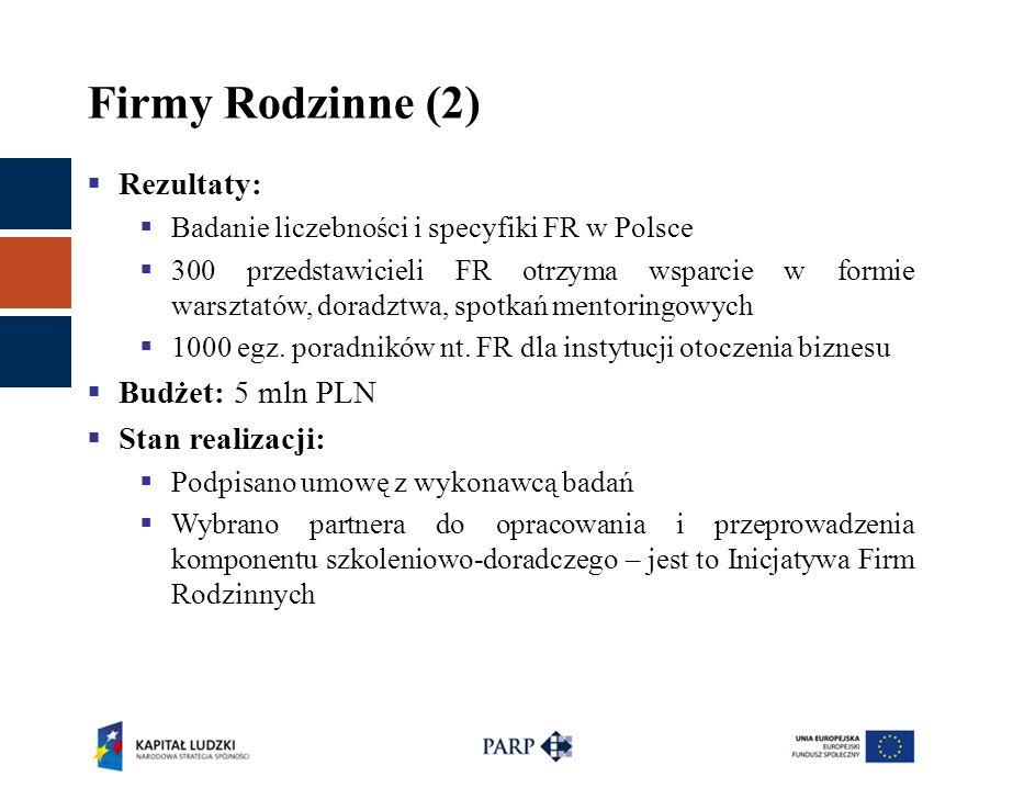Firmy Rodzinne (2)  Rezultaty:  Badanie liczebności i specyfiki FR w Polsce  300 przedstawicieli FR otrzyma wsparcie w formie warsztatów, doradztwa