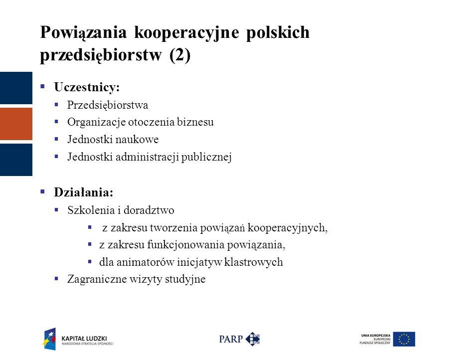 Powi ą zania kooperacyjne polskich przedsi ę biorstw (2)  Uczestnicy:  Przedsi ę biorstwa  Organizacje otoczenia biznesu  Jednostki naukowe  Jedn