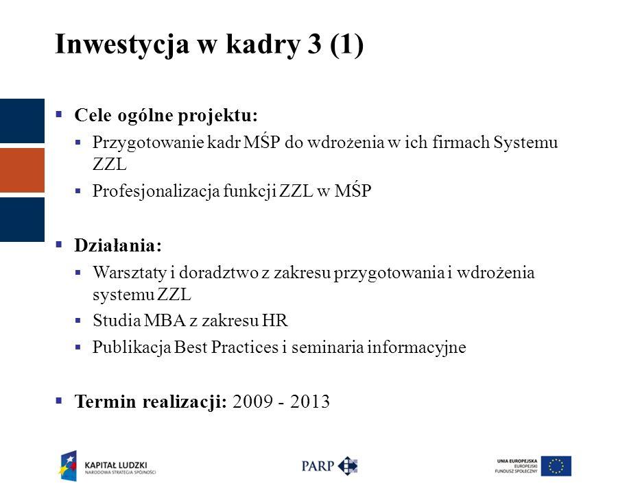 Inwestycja w kadry 3 (1)  Cele ogólne projektu:  Przygotowanie kadr MŚP do wdro ż enia w ich firmach Systemu ZZL  Profesjonalizacja funkcji ZZL w M