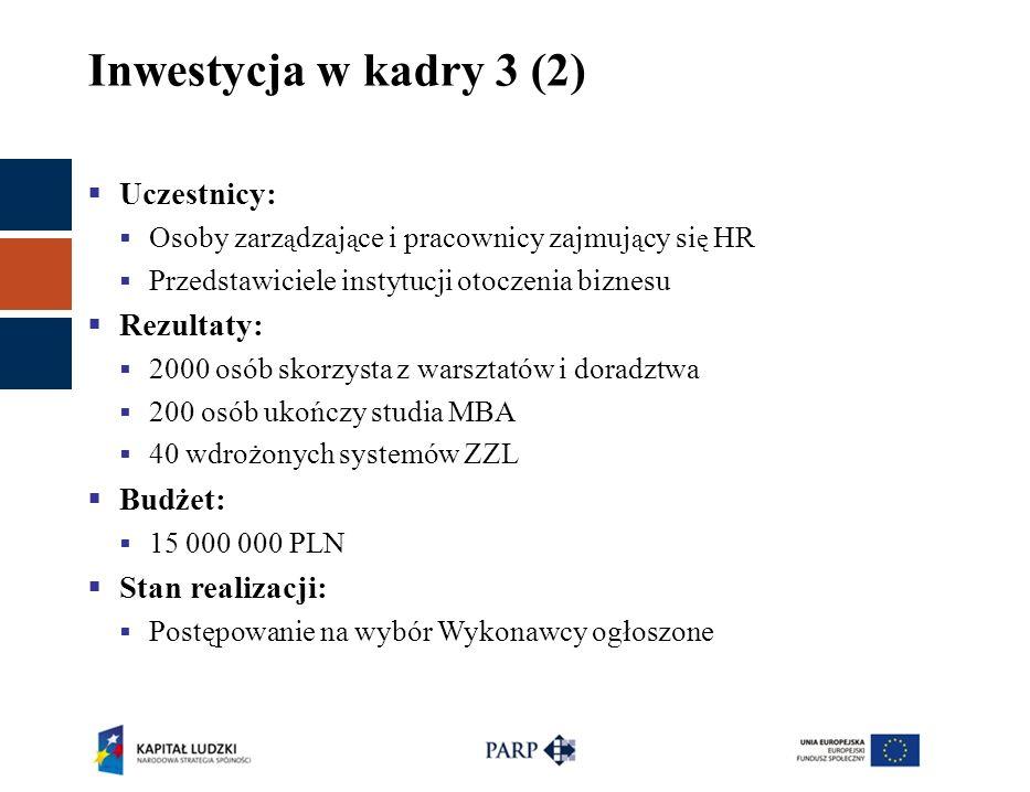 Inwestycja w kadry 3 (2)  Uczestnicy:  Osoby zarz ą dzaj ą ce i pracownicy zajmuj ą cy si ę HR  Przedstawiciele instytucji otoczenia biznesu  Rezu