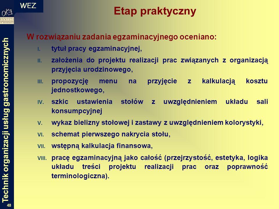 WEZ 48 W rozwiązaniu zadania egzaminacyjnego oceniano: I. tytuł pracy egzaminacyjnej, II. założenia do projektu realizacji prac związanych z organizac