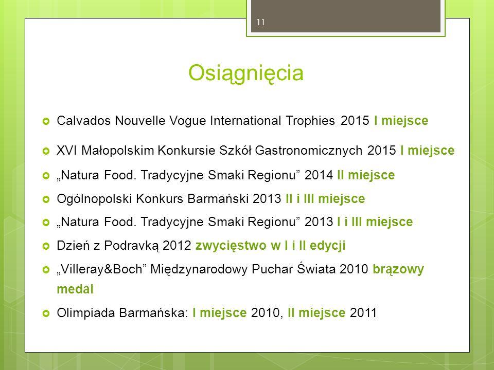 """Osiągnięcia  Calvados Nouvelle Vogue International Trophies 2015 I miejsce  XVI Małopolskim Konkursie Szkół Gastronomicznych 2015 I miejsce  """"Natura Food."""