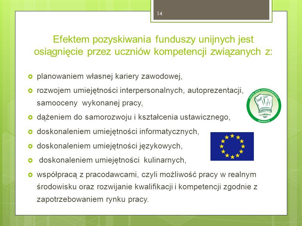 Efektem pozyskiwania funduszy unijnych jest osiągnięcie przez uczniów kompetencji związanych z:  planowaniem własnej kariery zawodowej,  rozwojem umiejętności interpersonalnych, autoprezentacji, samooceny wykonanej pracy,  dążeniem do samorozwoju i kształcenia ustawicznego,  doskonaleniem umiejętności informatycznych,  doskonaleniem umiejętności językowych,  doskonaleniem umiejętności kulinarnych,  współpracą z pracodawcami, czyli możliwość pracy w realnym środowisku oraz rozwijanie kwalifikacji i kompetencji zgodnie z zapotrzebowaniem rynku pracy.