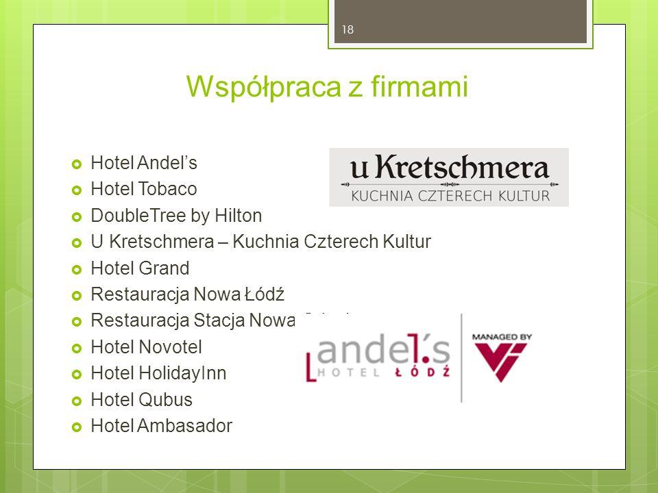 Współpraca z firmami  Hotel Andel's  Hotel Tobaco  DoubleTree by Hilton  U Kretschmera – Kuchnia Czterech Kultur  Hotel Grand  Restauracja Nowa