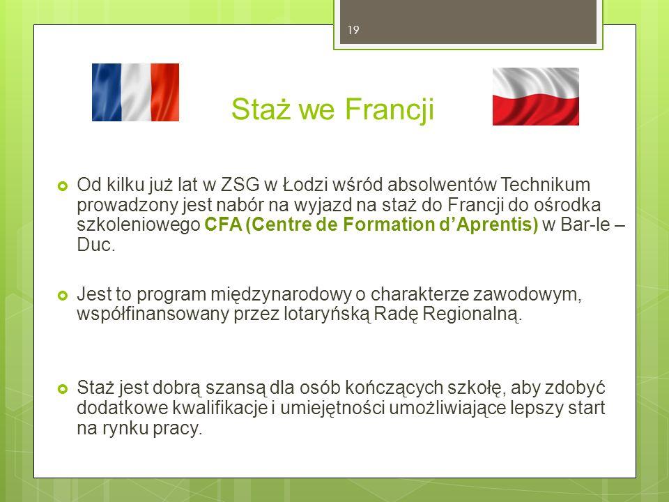 Staż we Francji  Od kilku już lat w ZSG w Łodzi wśród absolwentów Technikum prowadzony jest nabór na wyjazd na staż do Francji do ośrodka szkoleniowego CFA (Centre de Formation d'Aprentis) w Bar-le – Duc.