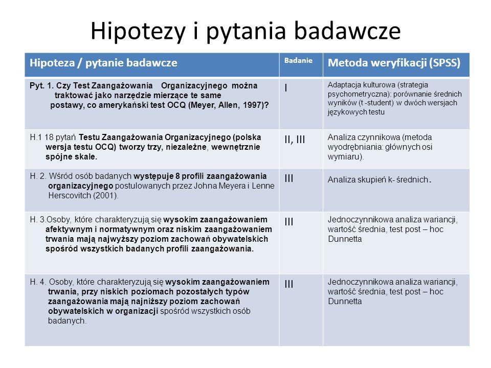 Hipotezy i pytania badawcze Hipoteza / pytanie badawcze Badanie Metoda weryfikacji (SPSS) Pyt.
