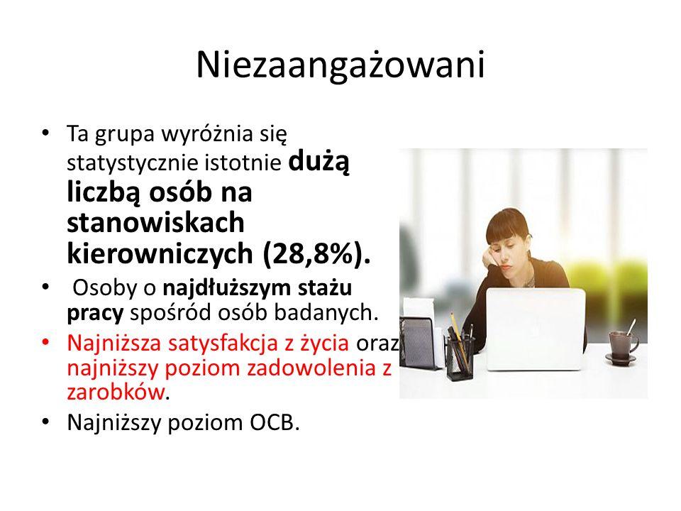 Niezaangażowani Ta grupa wyróżnia się statystycznie istotnie dużą liczbą osób na stanowiskach kierowniczych (28,8%).