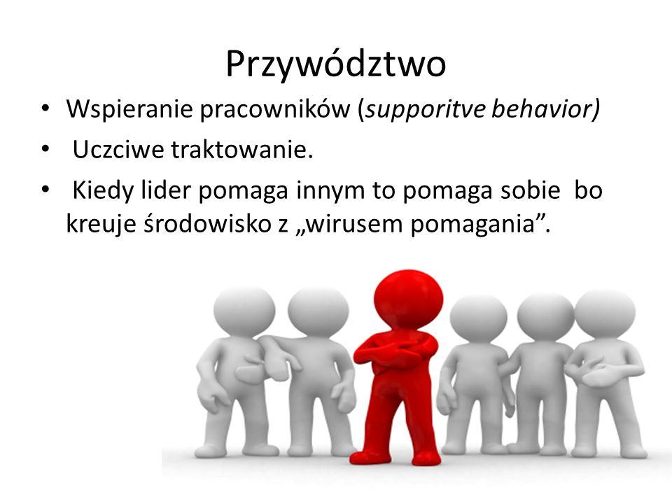 Przywództwo Wspieranie pracowników (supporitve behavior) Uczciwe traktowanie.