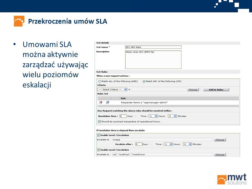 Przekroczenia umów SLA Umowami SLA można aktywnie zarządzać używając wielu poziomów eskalacji