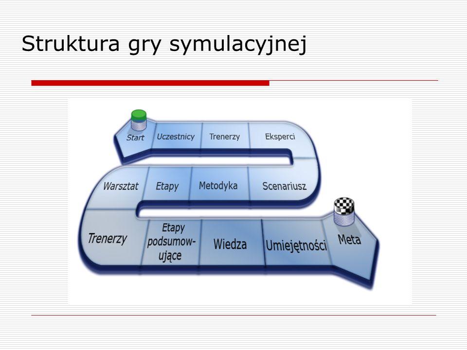 Struktura gry symulacyjnej