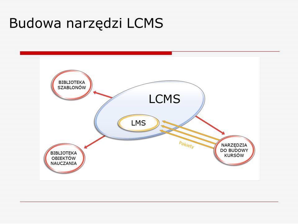 Budowa narzędzi LCMS