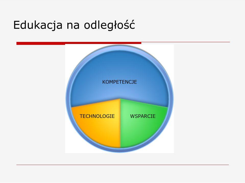 Edukacja na odległość