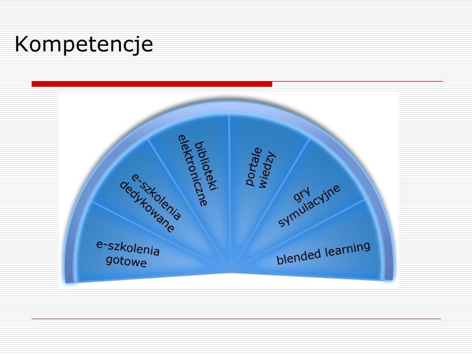Szkolenia twarde E-szkolenia twarde składają się z trzech etapów: 1.