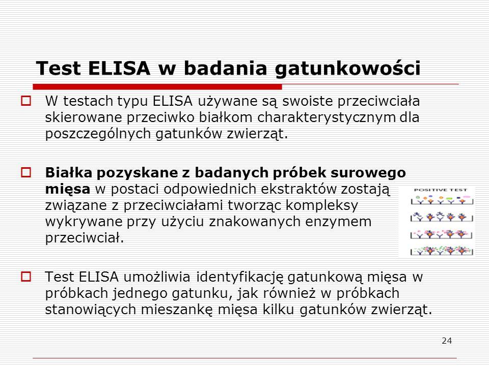 Test ELISA w badania gatunkowości  W testach typu ELISA używane są swoiste przeciwciała skierowane przeciwko białkom charakterystycznym dla poszczególnych gatunków zwierząt.