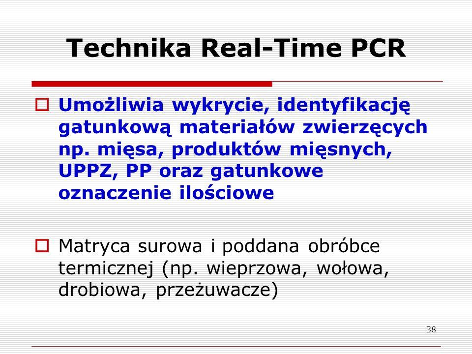 Technika Real-Time PCR  Umożliwia wykrycie, identyfikację gatunkową materiałów zwierzęcych np.