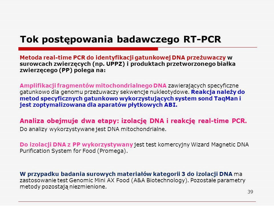 Tok postępowania badawczego RT-PCR Metoda real-time PCR do identyfikacji gatunkowej DNA przeżuwaczy w surowcach zwierzęcych (np.