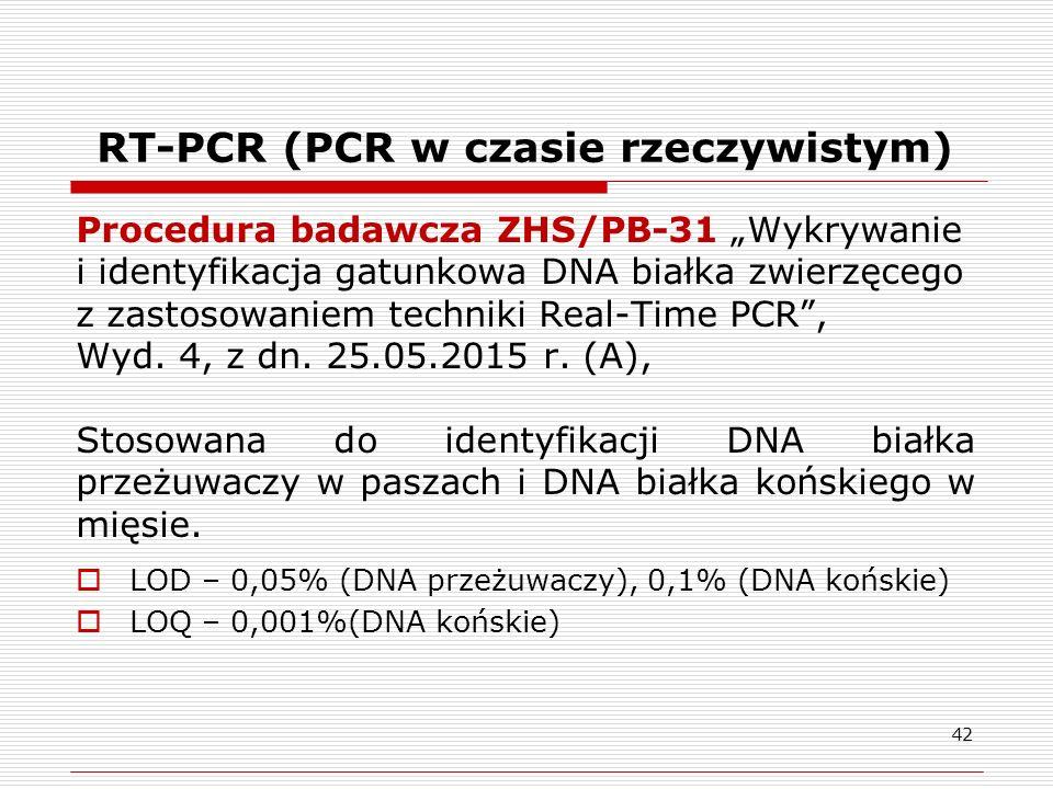"""RT-PCR (PCR w czasie rzeczywistym) Procedura badawcza ZHS/PB-31 """"Wykrywanie i identyfikacja gatunkowa DNA białka zwierzęcego z zastosowaniem techniki Real-Time PCR , Wyd."""
