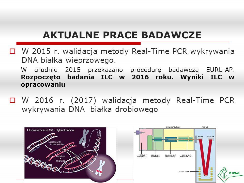 AKTUALNE PRACE BADAWCZE  W 2015 r.