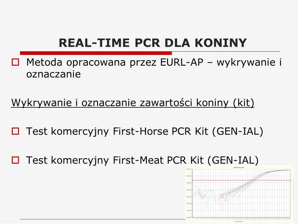 REAL-TIME PCR DLA KONINY  Metoda opracowana przez EURL-AP – wykrywanie i oznaczanie Wykrywanie i oznaczanie zawartości koniny (kit)  Test komercyjny First-Horse PCR Kit (GEN-IAL)  Test komercyjny First-Meat PCR Kit (GEN-IAL)