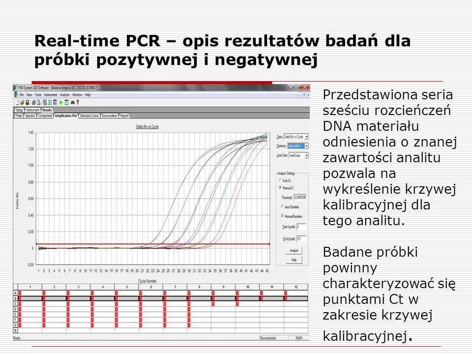 Real-time PCR – opis rezultatów badań dla próbki pozytywnej i negatywnej Przedstawiona seria sześciu rozcieńczeń DNA materiału odniesienia o znanej zawartości analitu pozwala na wykreślenie krzywej kalibracyjnej dla tego analitu.
