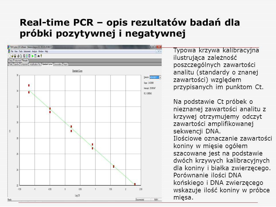 Real-time PCR – opis rezultatów badań dla próbki pozytywnej i negatywnej Typowa krzywa kalibracyjna ilustrująca zależność poszczególnych zawartości analitu (standardy o znanej zawartości) względem przypisanych im punktom Ct.