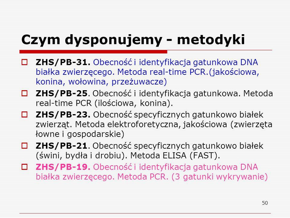 Czym dysponujemy - metodyki  ZHS/PB-31. Obecność i identyfikacja gatunkowa DNA białka zwierzęcego.