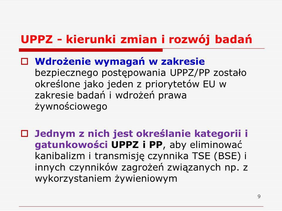 METODA IZOOGNISKOWANIA (IEF) 1.m.wołowe 2.próbka – m.