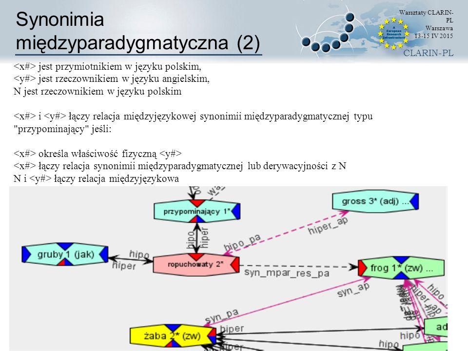Synonimia międzyparadygmatyczna (2) Warsztaty CLARIN- PL Warszawa 13-15 IV 2015 CLARIN-PL jest przymiotnikiem w języku polskim, jest rzeczownikiem w języku angielskim, N jest rzeczownikiem w języku polskim i łączy relacja międzyjęzykowej synonimii międzyparadygmatycznej typu przypominający jeśli: określa właściwość fizyczną łączy relacja synonimii międzyparadygmatycznej lub derywacyjności z N N i łączy relacja międzyjęzykowa