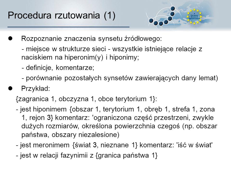 Procedura rzutowania (1) Rozpoznanie znaczenia synsetu źródłowego: - miejsce w strukturze sieci - wszystkie istniejące relacje z naciskiem na hiperonim(y) i hiponimy; - definicje, komentarze; - porównanie pozostałych synsetów zawierających dany lemat) Przykład: {zagranica 1, obczyzna 1, obce terytorium 1}: - jest hiponimem {obszar 1, terytorium 1, obręb 1, strefa 1, zona 1, rejon 3} komentarz: ograniczona część przestrzeni, zwykle dużych rozmiarów, określona powierzchnia czegoś (np.