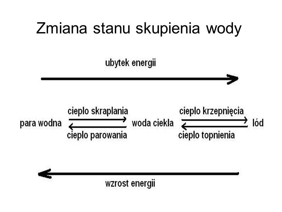 http://www.wsipnet.pl/oip/chemia/naucz/R1/roz01_03_pr.html