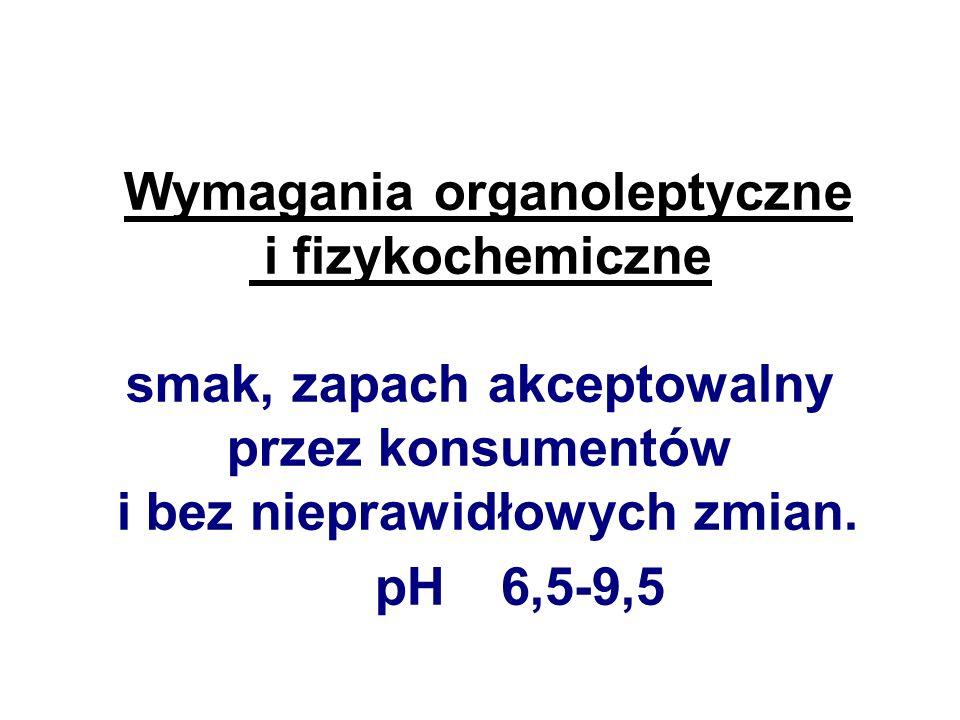 Wymagania organoleptyczne i fizykochemiczne glin 0,200 mg/dm 3 żelazo 0,200 mg/dm 3