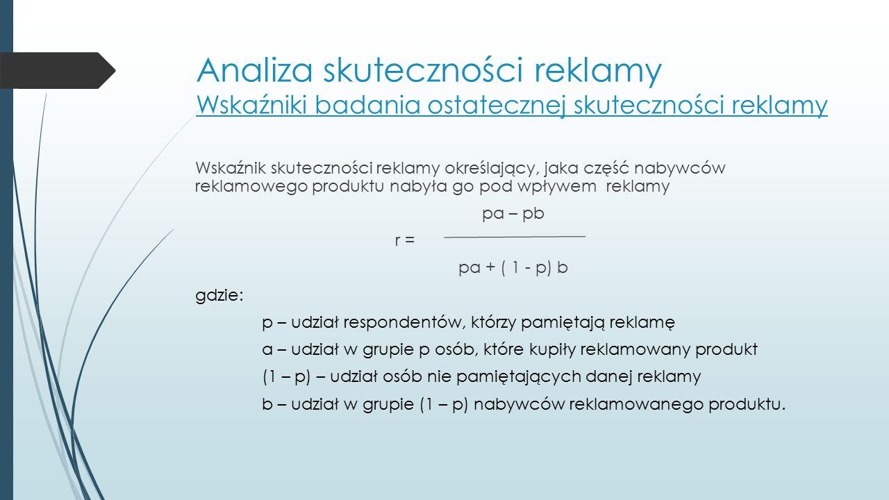 Analiza skuteczności reklamy Wskaźniki badania ostatecznej skuteczności reklamy Wskaźnik skuteczności reklamy określający, jaka część nabywców reklamo