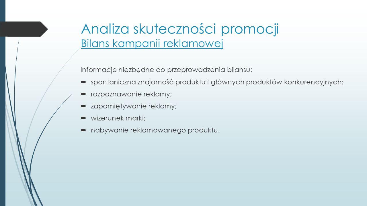 Analiza skuteczności promocji Bilans kampanii reklamowej Informacje niezbędne do przeprowadzenia bilansu:  spontaniczna znajomość produktu i głównych