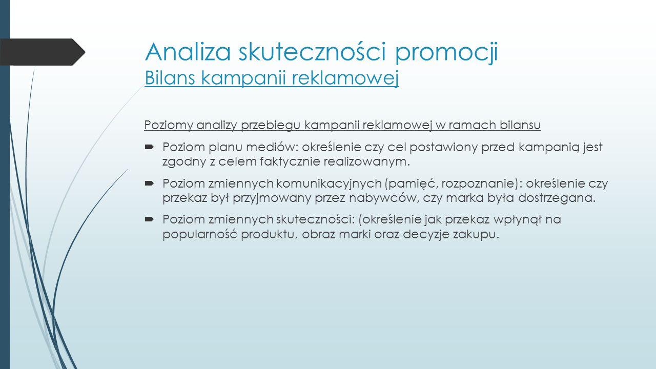 Analiza skuteczności promocji Bilans kampanii reklamowej Poziomy analizy przebiegu kampanii reklamowej w ramach bilansu  Poziom planu mediów: określe
