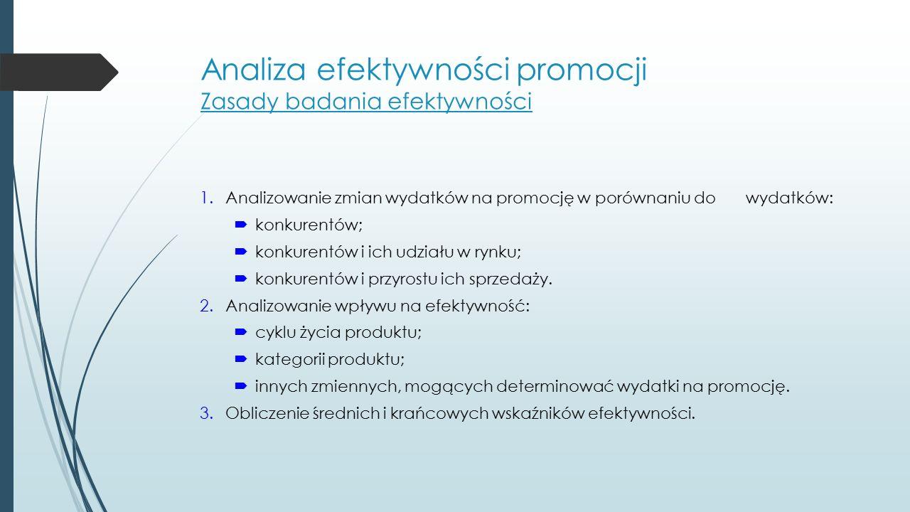 Analiza efektywności promocji Promocja a sprzedaż firmy i konkurentów