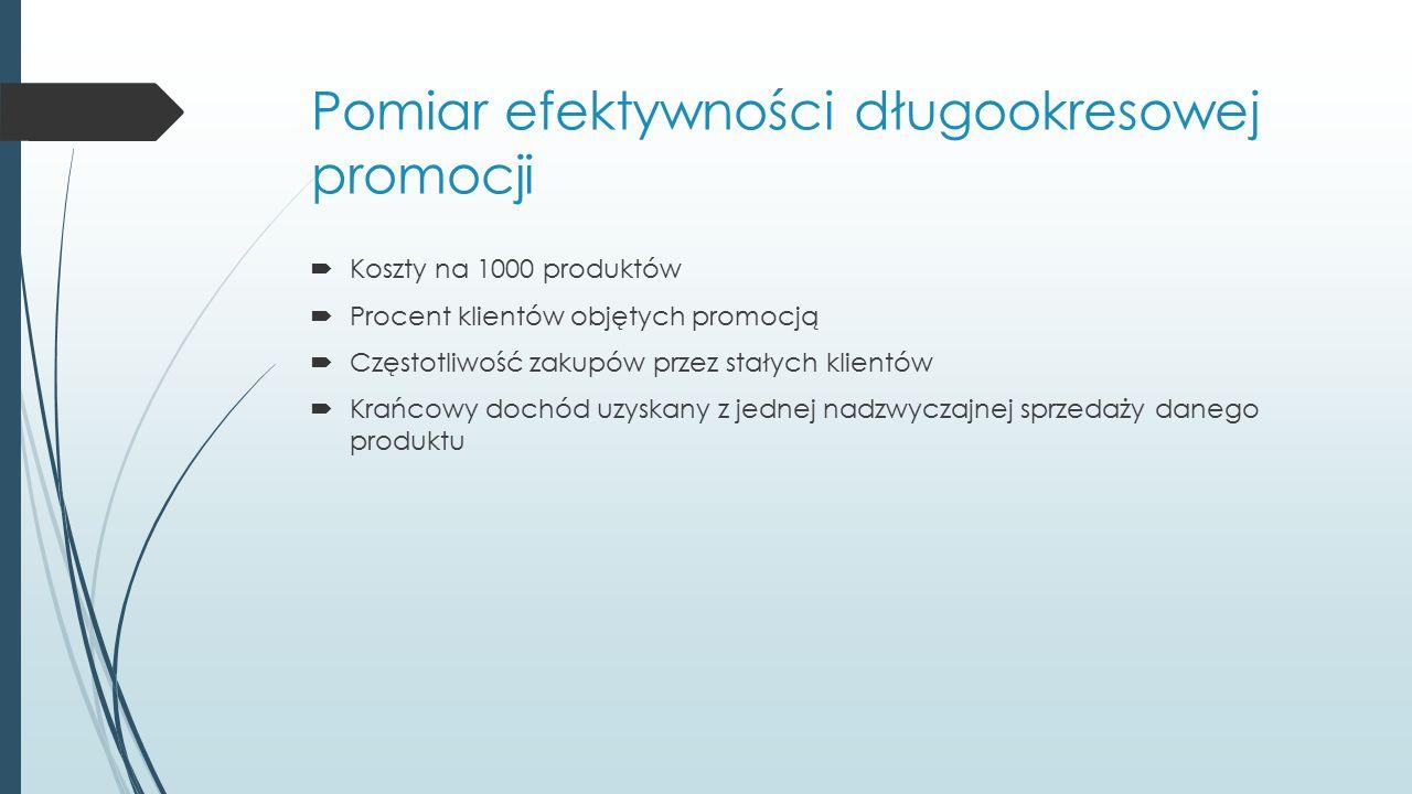 Pomiar efektywności długookresowej promocji  Koszty na 1000 produktów  Procent klientów objętych promocją  Częstotliwość zakupów przez stałych klie