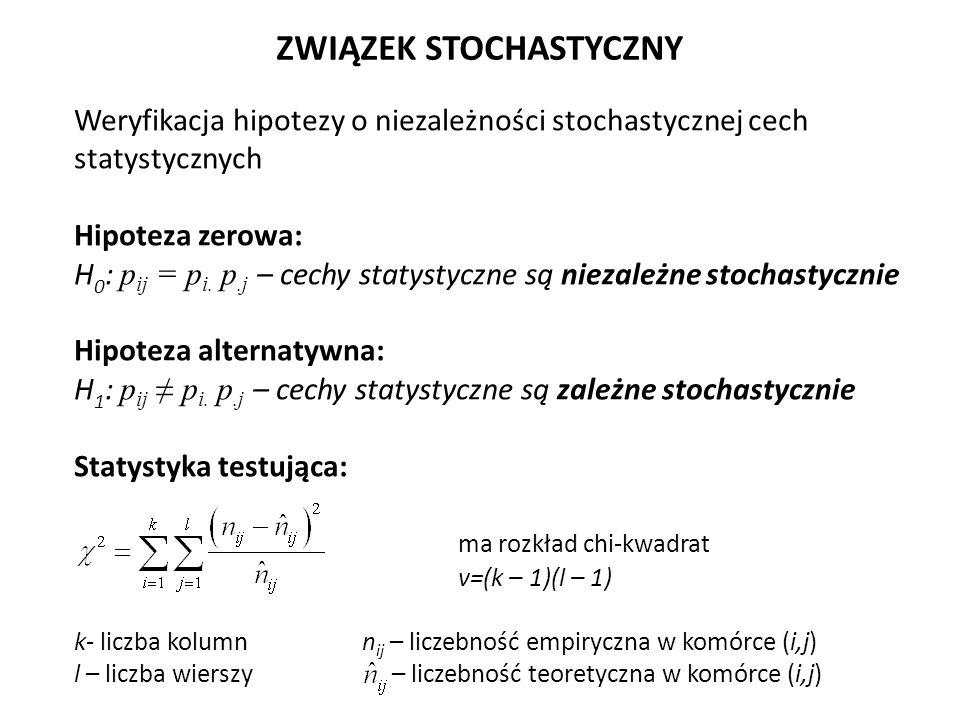 Weryfikacja hipotezy o niezależności stochastycznej cech statystycznych Hipoteza zerowa: H 0 : p ij = p i.