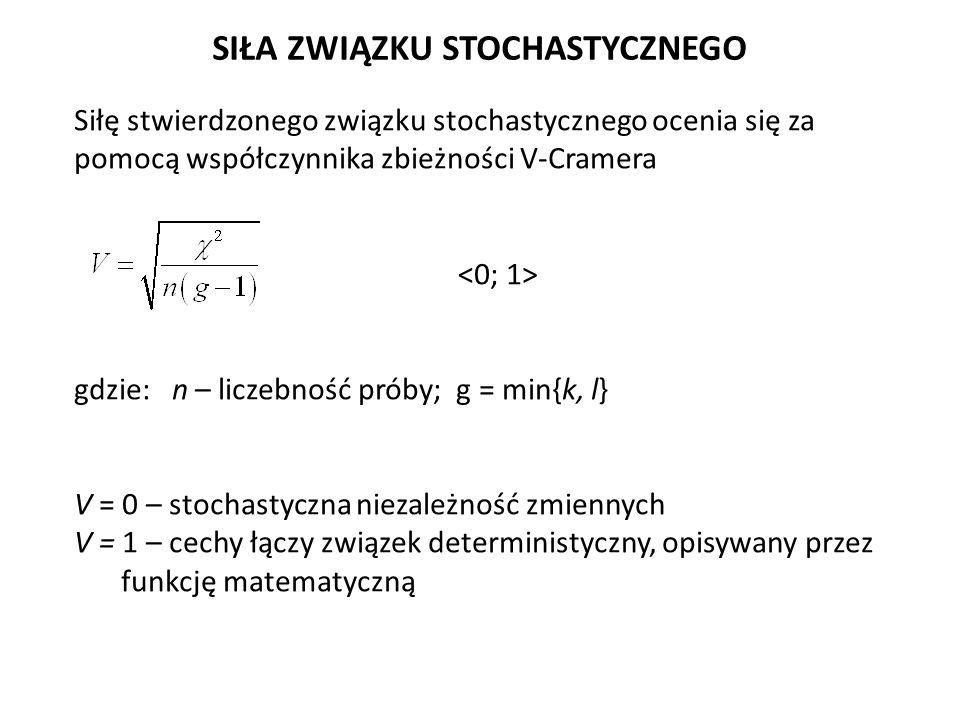 Siłę stwierdzonego związku stochastycznego ocenia się za pomocą współczynnika zbieżności V-Cramera gdzie: n – liczebność próby; g = min{k, l} V = 0 –