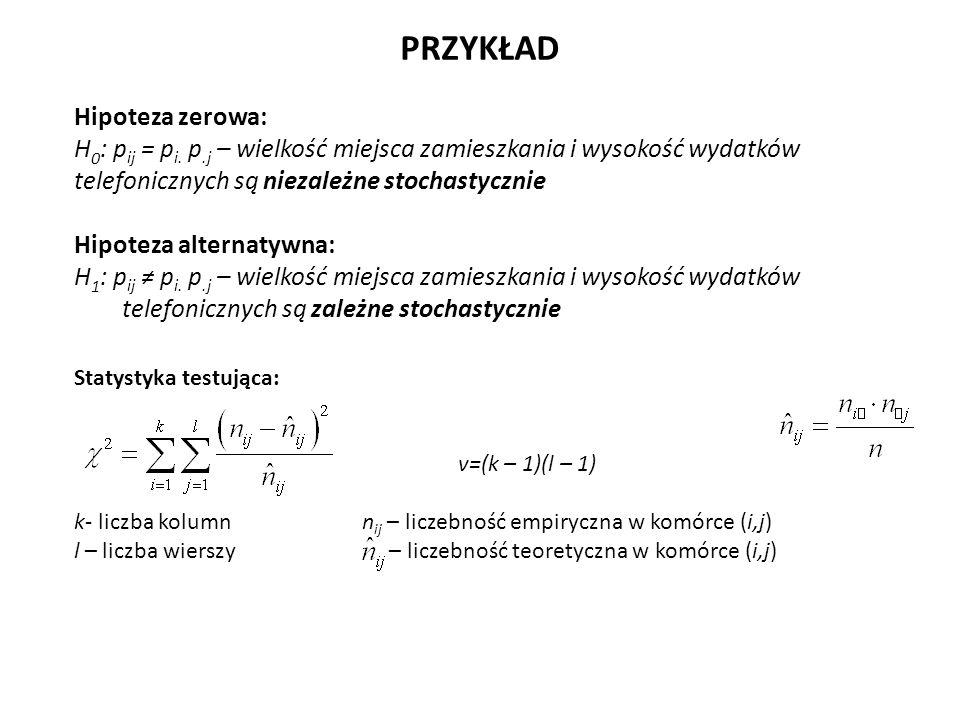 Hipoteza zerowa: H 0 : p ij = p i.