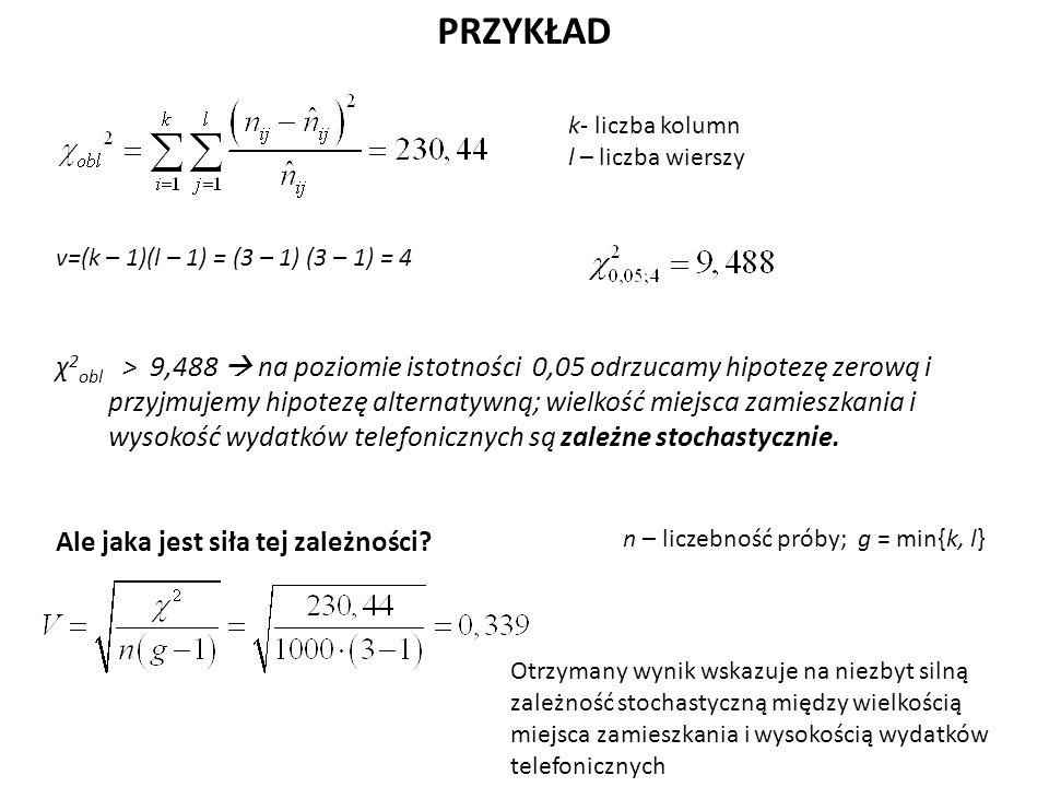 PRZYKŁAD v=(k – 1)(l – 1) = (3 – 1) (3 – 1) = 4 k- liczba kolumn l – liczba wierszy χ 2 obl > 9,488  na poziomie istotności 0,05 odrzucamy hipotezę zerową i przyjmujemy hipotezę alternatywną; wielkość miejsca zamieszkania i wysokość wydatków telefonicznych są zależne stochastycznie.