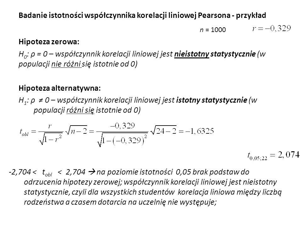 Badanie istotności współczynnika korelacji liniowej Pearsona - przykład n = 1000 Hipoteza zerowa: H 0 : ρ = 0 – współczynnik korelacji liniowej jest nieistotny statystycznie (w populacji nie różni się istotnie od 0) Hipoteza alternatywna: H 1 : ρ ≠ 0 – współczynnik korelacji liniowej jest istotny statystycznie (w populacji różni się istotnie od 0) -2,704 < t obl < 2,704  na poziomie istotności 0,05 brak podstaw do odrzucenia hipotezy zerowej; współczynnik korelacji liniowej jest nieistotny statystycznie, czyli dla wszystkich studentów korelacja liniowa między liczbą rodzeństwa a czasem dotarcia na uczelnię nie występuje;