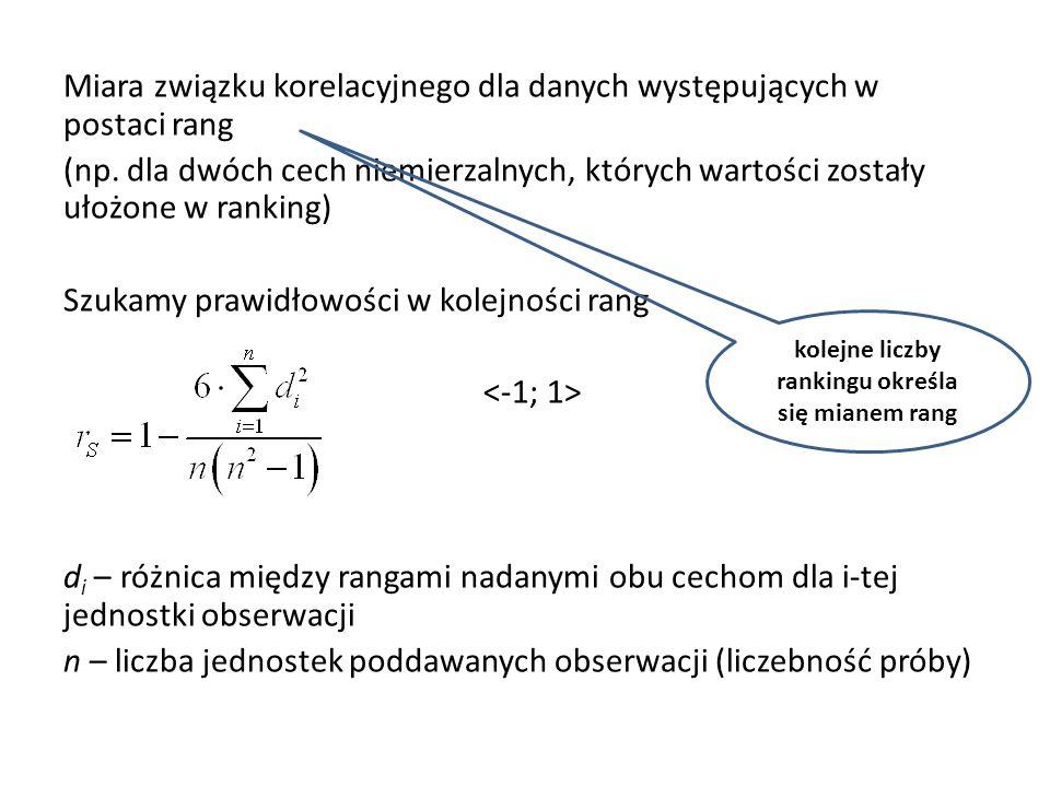 Miara związku korelacyjnego dla danych występujących w postaci rang (np. dla dwóch cech niemierzalnych, których wartości zostały ułożone w ranking) Sz