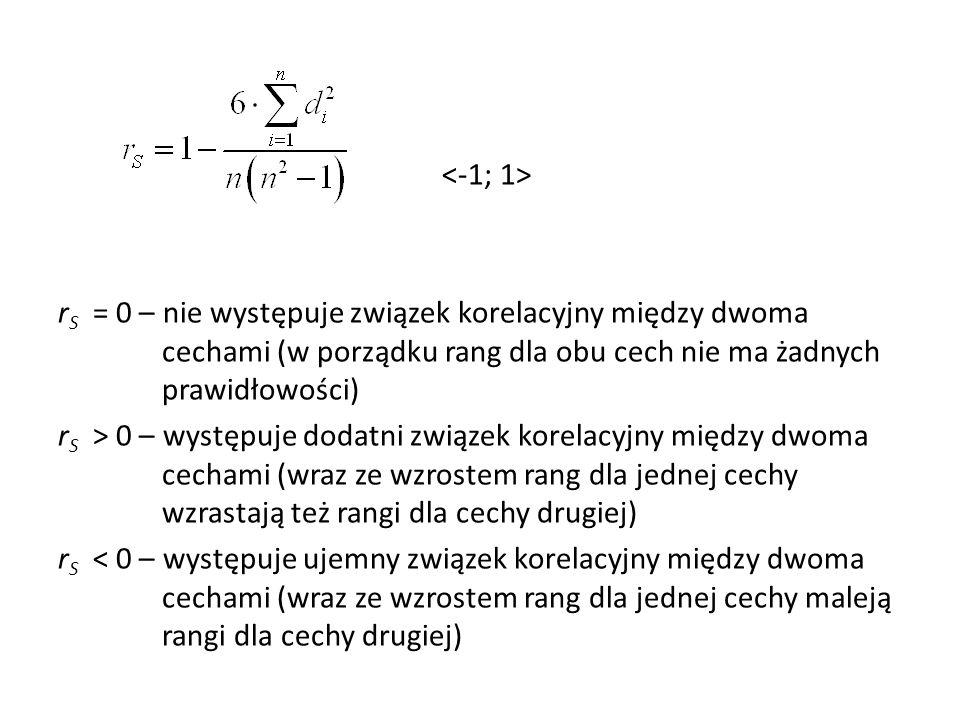 r S = 0 – nie występuje związek korelacyjny między dwoma cechami (w porządku rang dla obu cech nie ma żadnych prawidłowości) r S > 0 – występuje dodat