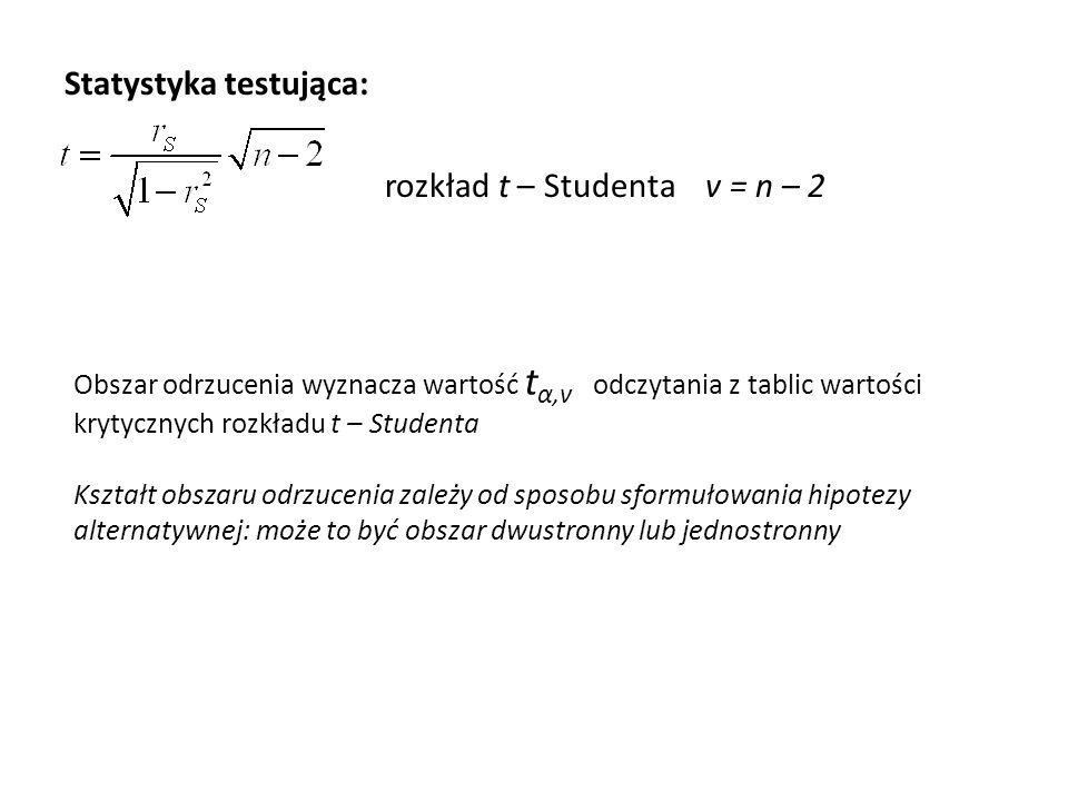 Statystyka testująca: rozkład t – Studenta v = n – 2 Obszar odrzucenia wyznacza wartość t α,v odczytania z tablic wartości krytycznych rozkładu t – Studenta Kształt obszaru odrzucenia zależy od sposobu sformułowania hipotezy alternatywnej: może to być obszar dwustronny lub jednostronny